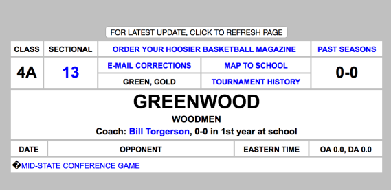 Greenwood High School, Girls Basketball, Coach Bill Torgerson, Indiana