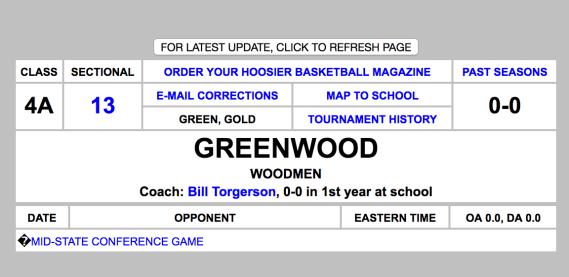 Greenwood High School, Girls Basketball, Coach Bill Torgerson, Indiana